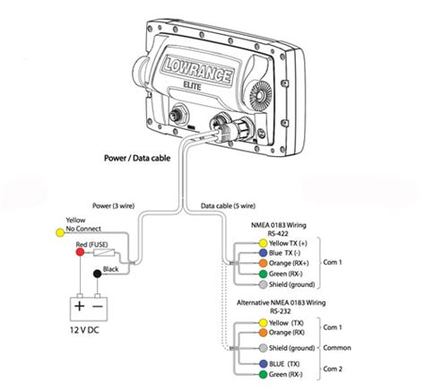 hdi lowrance elite 5 nmea wiring diagram hdi get free