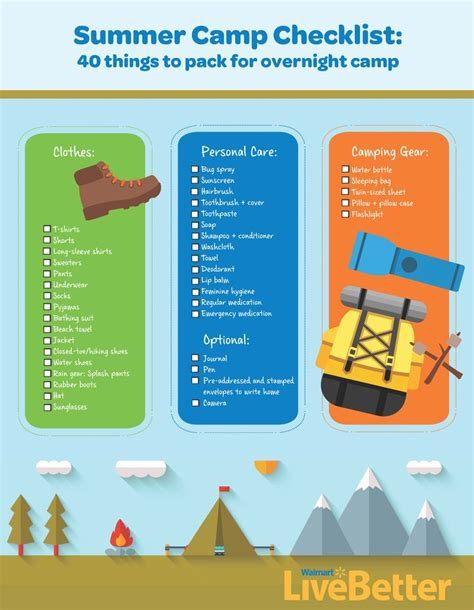 List Of Overnight by 25 Best Ideas About Summer C Packing On Cing Packing Lists Summer Cing