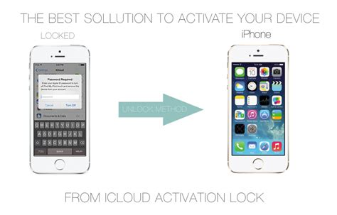 android pattern lock unlocker software unlock software pack android and ios unlock icloud