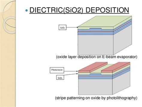 laser diode fabrication laser diode fabrication