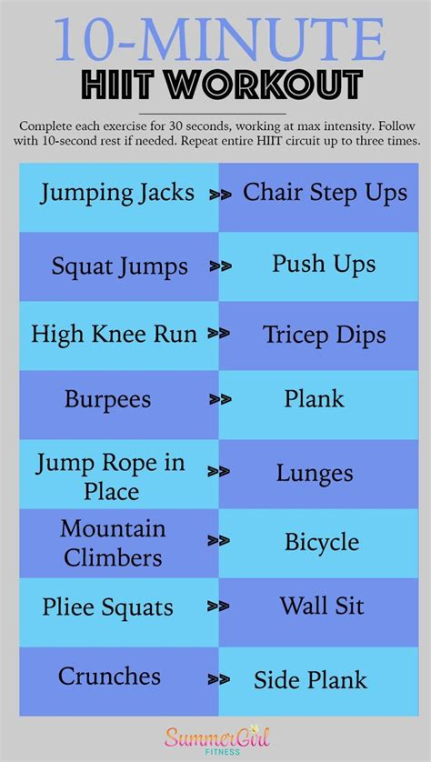 17 best ideas about hiit on hitt workout hitt