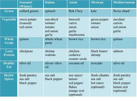 wellness program template wellness program