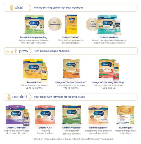 supplementing 6 month old with formula infant formula buying guide for bottle feeding it s