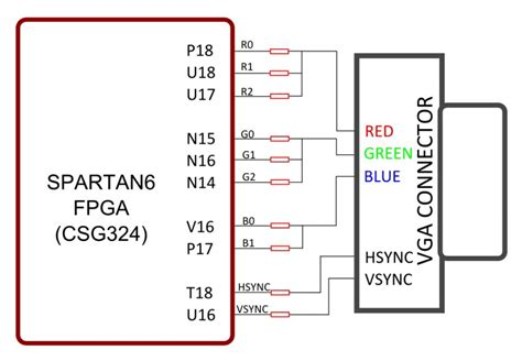 vga wiring diagram colours hdmi to vga pinout wiring