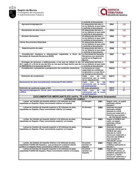 Tipo Impuesto Transmisiones 2016 | cum laude legal tabla de codigos para liquidacion del