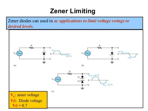 zener diodes exhibit zener diodes exhibit 28 images characteristics of diodes bjt mosfet eee201 lecture 6 www
