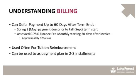 Wtamu Mba Fall Payment Deadline by Financing Your Mba Presentation