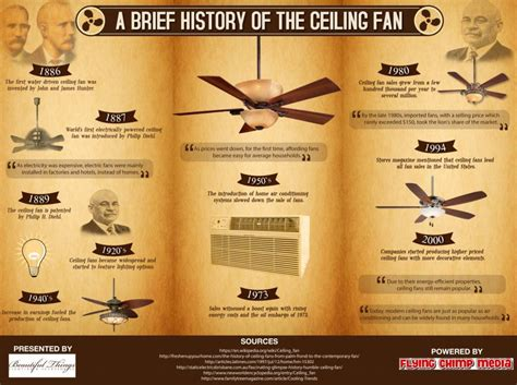 who invented ceiling fan when were ceiling fans invented best home design 2018