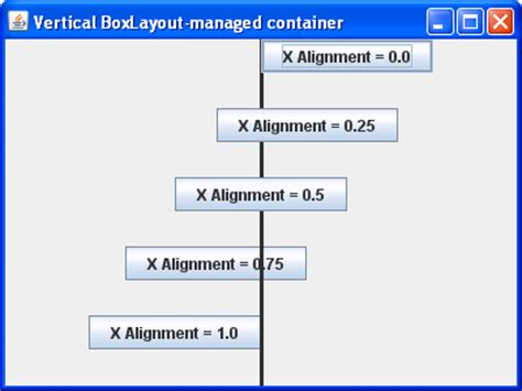 layout exles in java box layout java