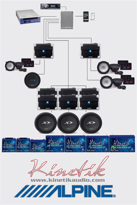 complete car audio wiring diagram 33 wiring diagram
