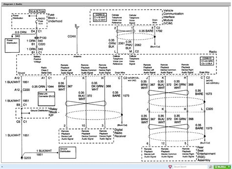 04 gmc envoy radio wire diagram wiring diagram schemes