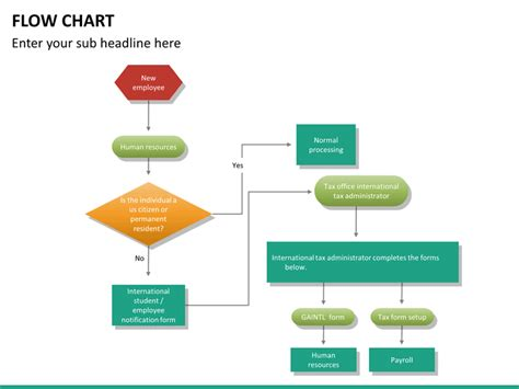 flowchart powerpoint powerpoint flow chart template sketchbubble
