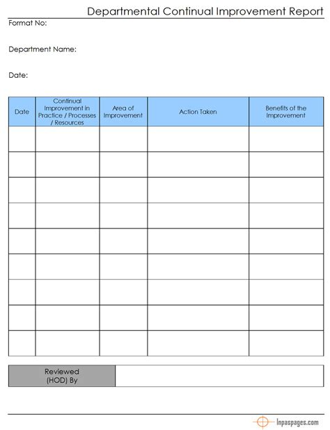 continuous improvement tracking template continual improvement report departmental