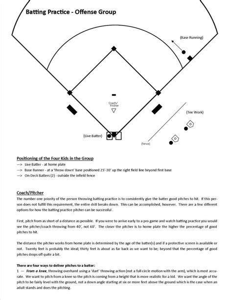 Batting Practice Baseball Positive Baseball Practice Plan Template