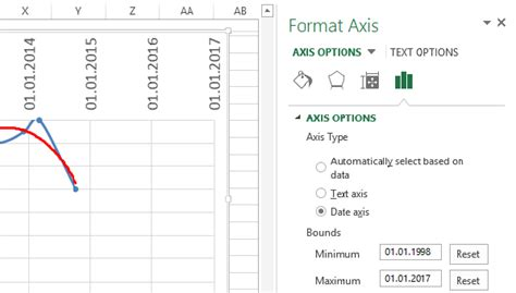 format excel axis date excel stacked bar no date axis and date with delay and