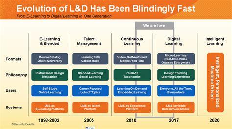 Landscape Evolution Definition Landscape Consumption Definition 28 Images File Helix