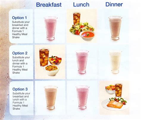 Shake Healthy Meal shake your way to health herbal living
