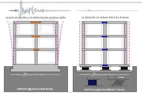 oscilacion de un edificio calculo estructural edificios 171 polis civitas