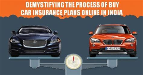 Car Insurance India by Demystifying The Process Of Buy Car Insurance Plans