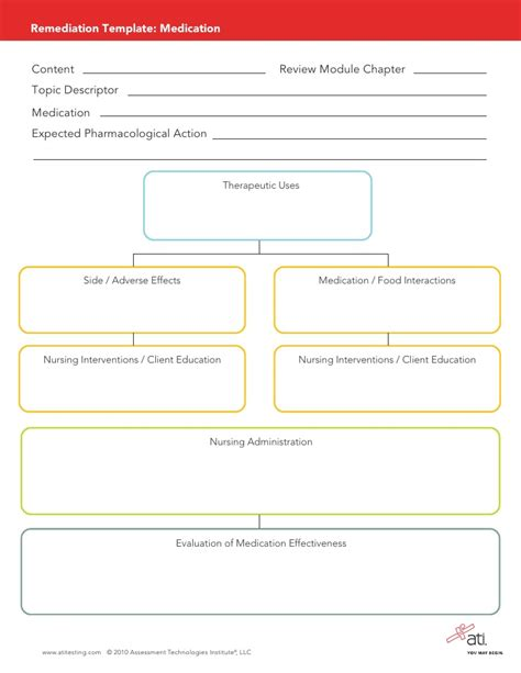 medication card template for nursing students medication remediation template for pharmacology