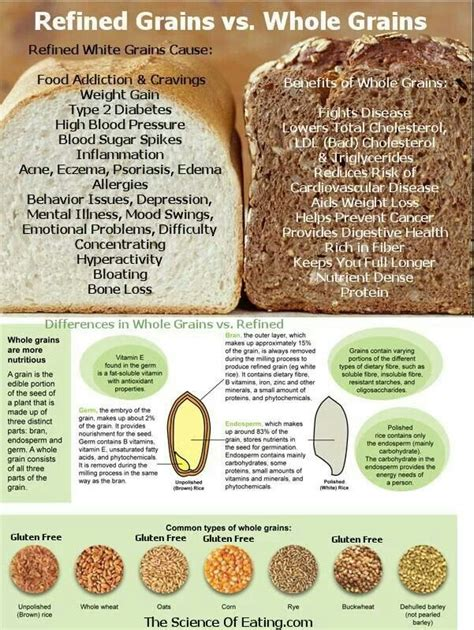whole grains vs white white vs whole grain food recipes