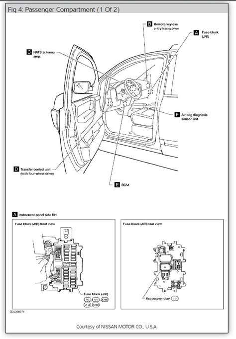 2000 nissan frontier fuse box diagram location new