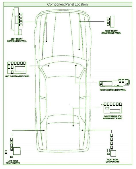 2002 x type fuse box four box wiring diagram odicis