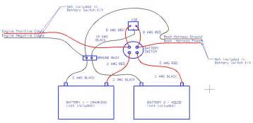 custom built marine battery cables boat wiring easy to install ezacdc marine electrical