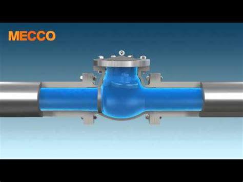 swing check valve animation swing check valve maxbright group inc http www