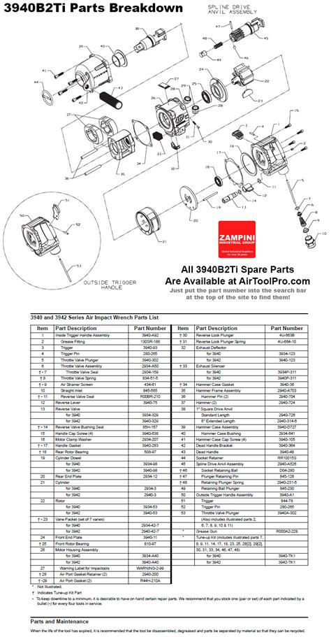 ingersoll rand club car wiring diagram ingersoll just