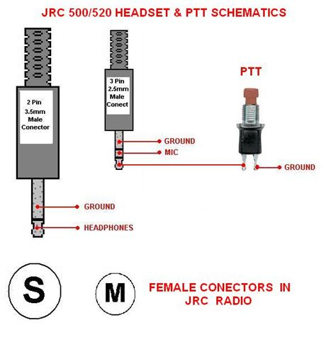 aviation headset plugs wiring schematic aviation free