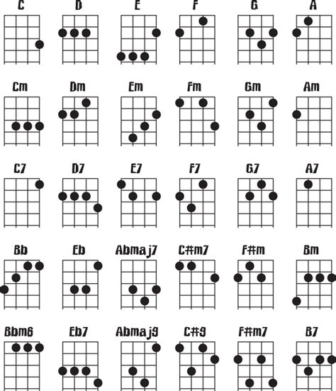 search results  ukulele chord chart standard tuning black hairstyle  haircuts