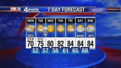 fox 4 weather official site fox 4 news weather forecast video kdfw