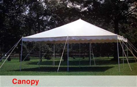 difference between awning and canopy what is a canopy home design