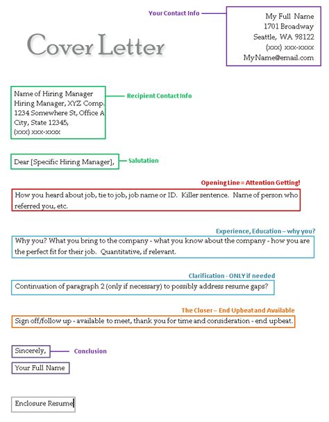 Cool Cover Letter Designs by Docs Cover Letter Template Task List Templates