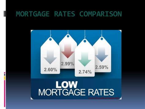 Compare 950 Uk Home Loans Compare Mortgage Rates Calculator Uk
