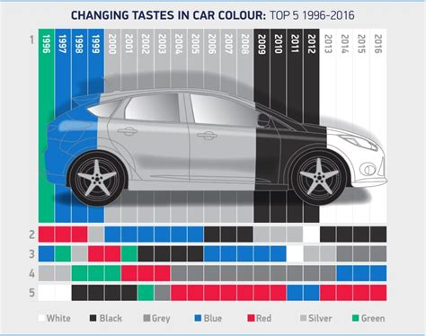 white remains uks favourite  car colour  buyers heading   black car dealer magazine