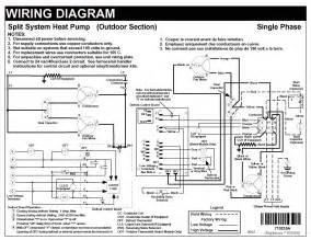 goodman gas furnace wiring diagram package free