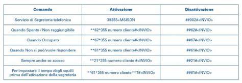 segreteria telefonica fastweb mobile come disattivare segreteria postemobile settimocell