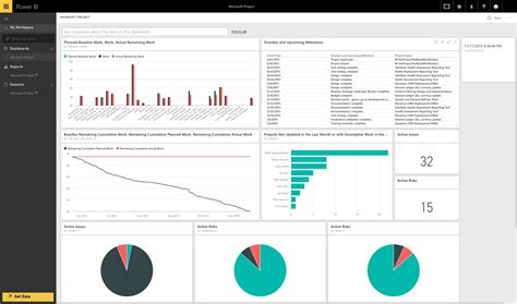 create your microsoft power bi report