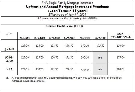 section 8 income calculation section 8 income calculation worksheet images frompo
