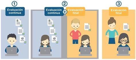 imagenes continuas html gu 237 a del estudiante la evaluaci 243 n
