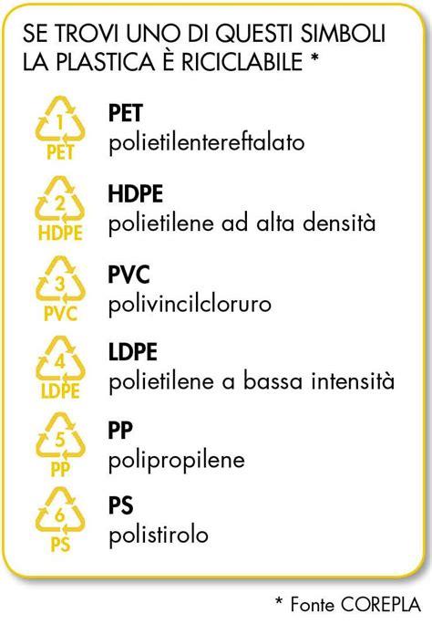 simboli contenitori plastica per alimenti gruppo soelia comune di argenta dintorni