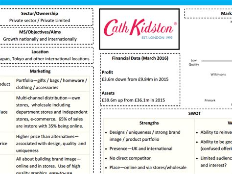 cover letter for cath kidston study on of diminishing marginal utility