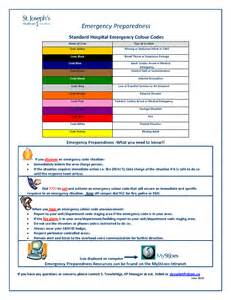 hospital color codes best photos of code blue emergency forms
