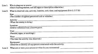 Army Situation Report Template Spotrep Example Related Keywords Amp Suggestions Spotrep