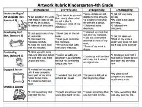 Self Evaluation Essay Rubric by Best 25 Rubrics Ideas On Assessment Student Self Evaluation And Peer Learning