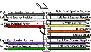 stereo installation wiring diagram wiring diagram with
