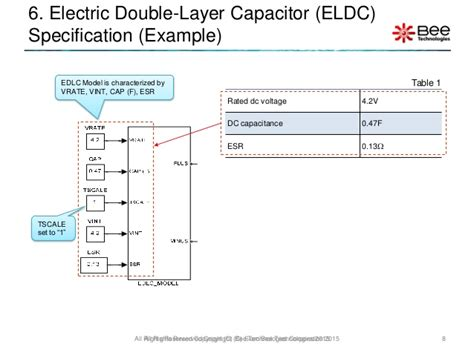 electric layer capacitor pdf layer capacitor model 28 images interfacial and transport phenomena in supercapacitors