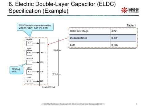 layer capacitor model layer capacitor model 28 images interfacial and transport phenomena in supercapacitors